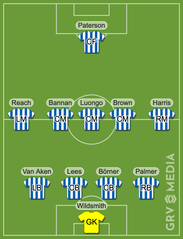 Sheffield Wednesday's predicted XI against Reading.